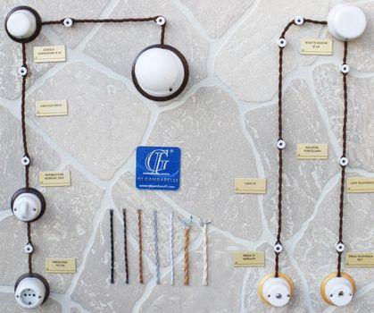 Alkri,Natynkowa Instalacja Elektryczna z Oświetleniem
